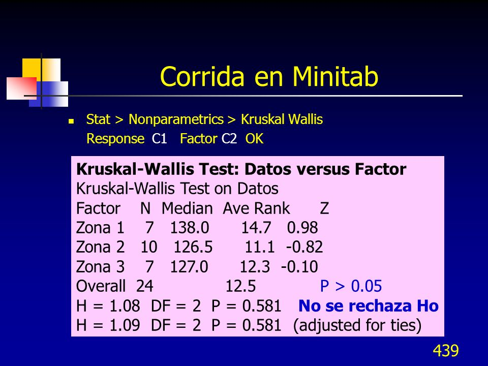 439 Corrida en Minitab Stat > Nonparametrics > Kruskal Wallis Response C1 Factor C2 OK Kruskal-Wallis Test: Datos versus Factor Kruskal-Wallis Test on