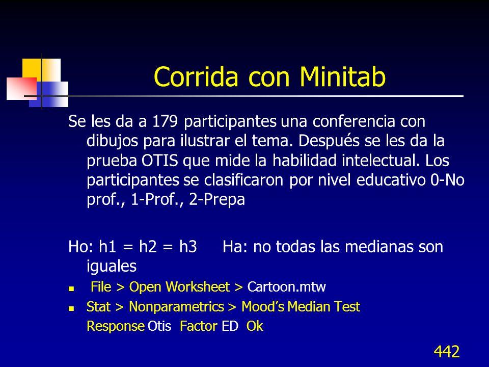 443 Corrida con Minitab Mood Median Test: Otis versus ED Mood median test for Otis P>0.05 Chi-Square = 49.08 DF = 2 P = 0.0005 Se rechaza Ho Individual 95.0% CIs ED N Median Q3-Q1 ----+---------+---------+--------- +-- 0 47 9 97.5 17.3 (-----*-----) 1 29 24 106.0 21.5 (------*------) 2 15 55 116.5 16.3 (----*----) ----+---------+---------+---------+-- 96.0 104.0 112.0 120.0 Overall median = 107.0