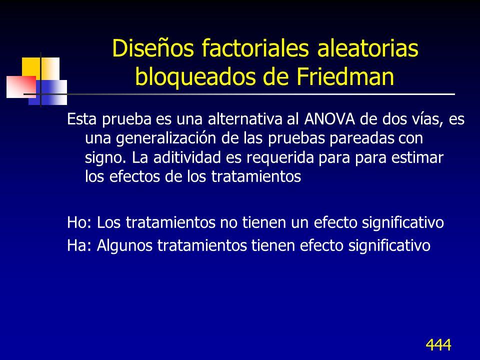 444 Diseños factoriales aleatorias bloqueados de Friedman Esta prueba es una alternativa al ANOVA de dos vías, es una generalización de las pruebas pa