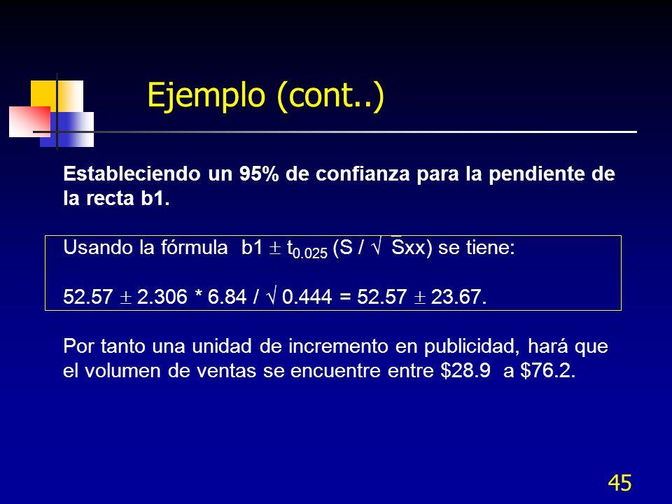 45 Ejemplo (cont..) Estableciendo un 95% de confianza para la pendiente de la recta b1. Usando la fórmula b1 t 0.025 (S / Sxx) se tiene: 52.57 2.306 *