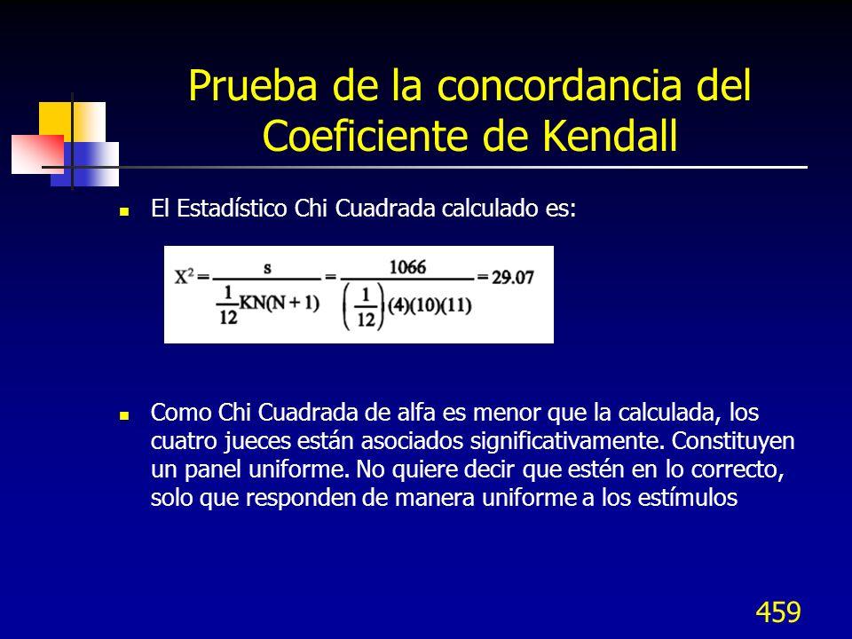 459 Prueba de la concordancia del Coeficiente de Kendall El Estadístico Chi Cuadrada calculado es: Como Chi Cuadrada de alfa es menor que la calculada