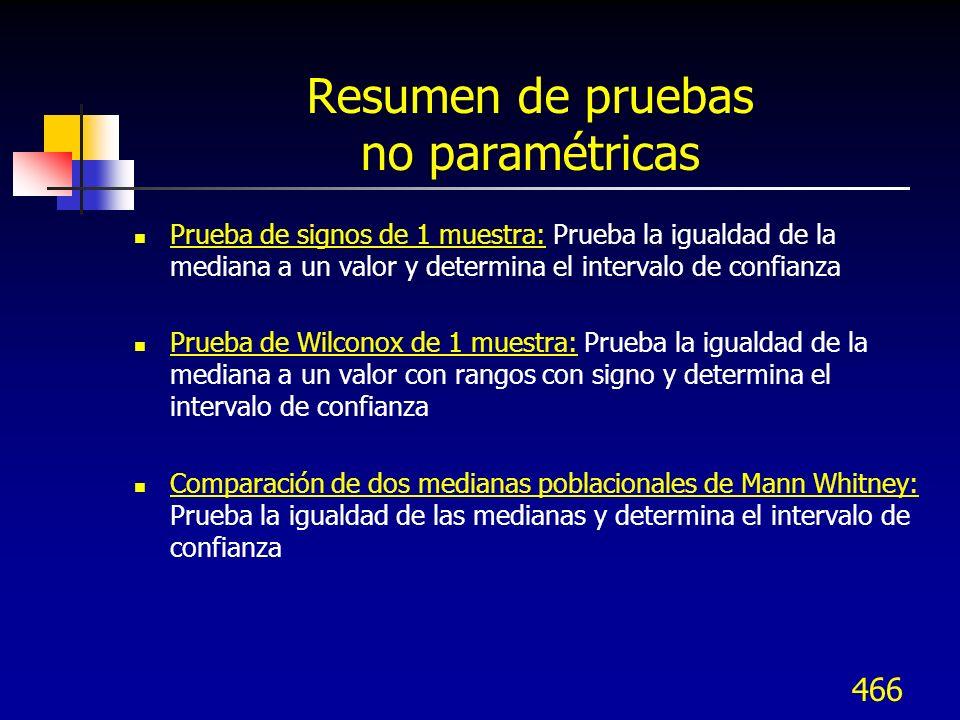 466 Resumen de pruebas no paramétricas Prueba de signos de 1 muestra: Prueba la igualdad de la mediana a un valor y determina el intervalo de confianz