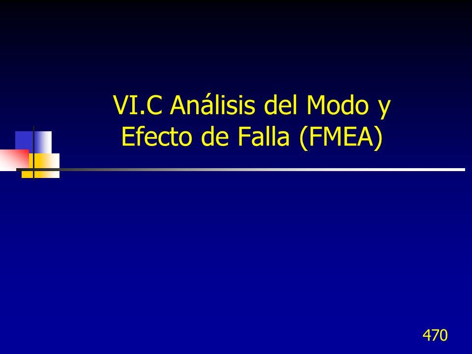 470 VI.C Análisis del Modo y Efecto de Falla (FMEA)