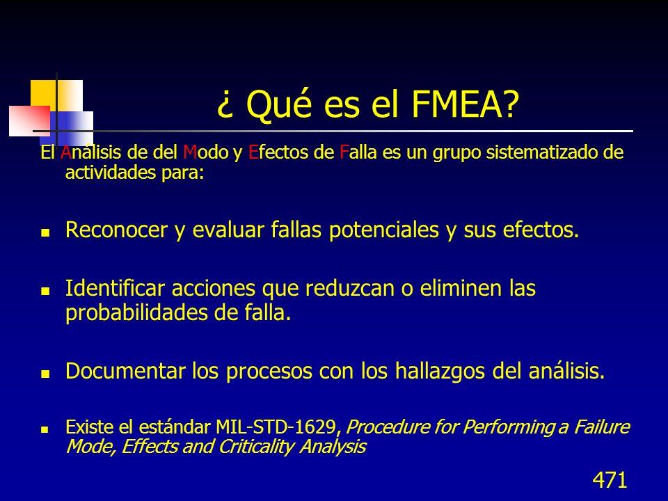 471 ¿ Qué es el FMEA? El Análisis de del Modo y Efectos de Falla es un grupo sistematizado de actividades para: Reconocer y evaluar fallas potenciales