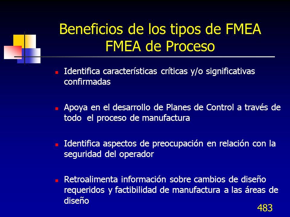 483 Beneficios de los tipos de FMEA FMEA de Proceso Identifica características críticas y/o significativas confirmadas Apoya en el desarrollo de Plane