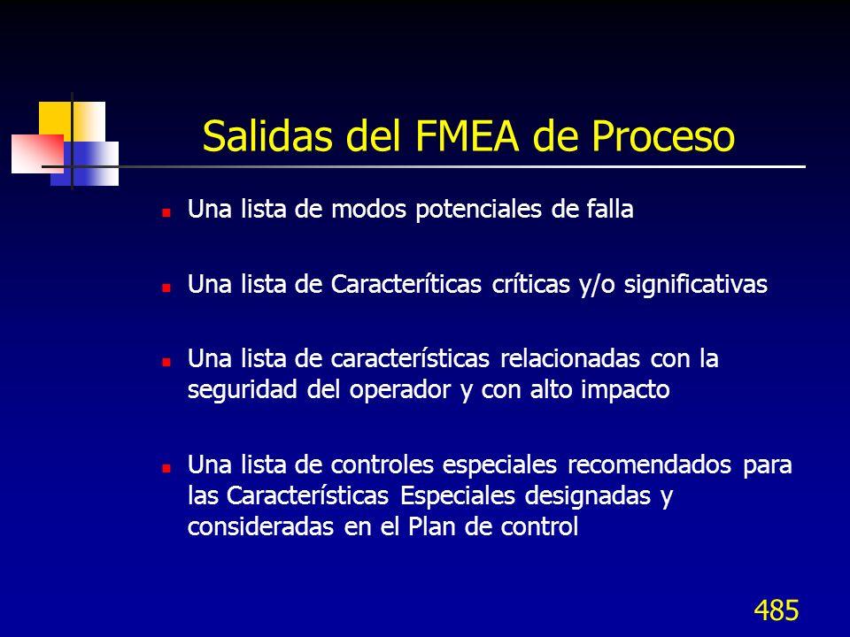 485 Salidas del FMEA de Proceso Una lista de modos potenciales de falla Una lista de Caracteríticas críticas y/o significativas Una lista de caracterí