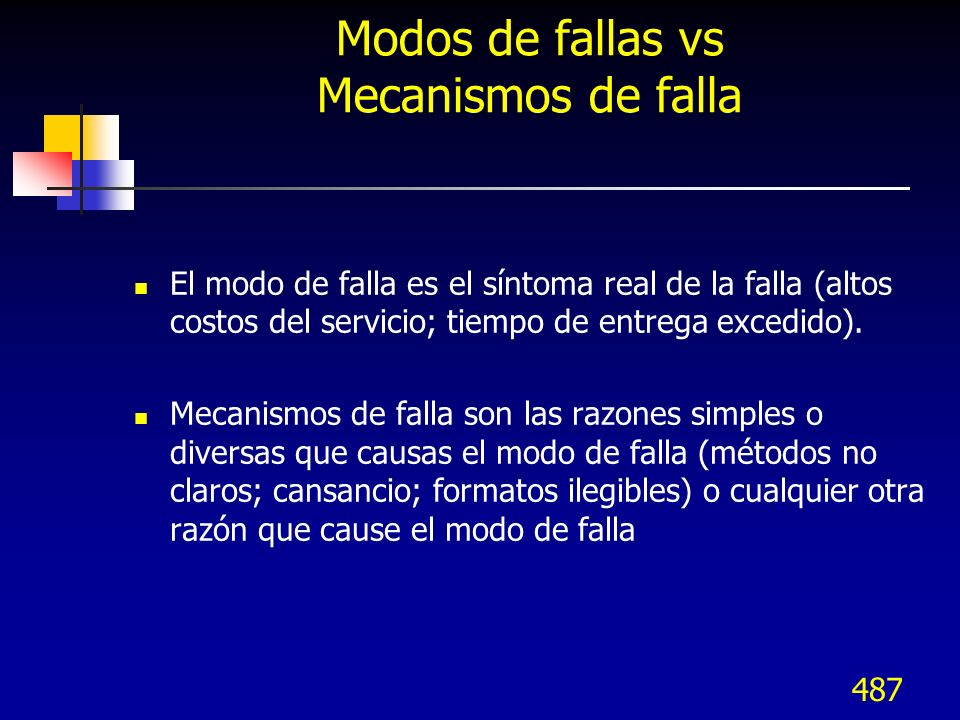 487 Modos de fallas vs Mecanismos de falla El modo de falla es el síntoma real de la falla (altos costos del servicio; tiempo de entrega excedido). Me
