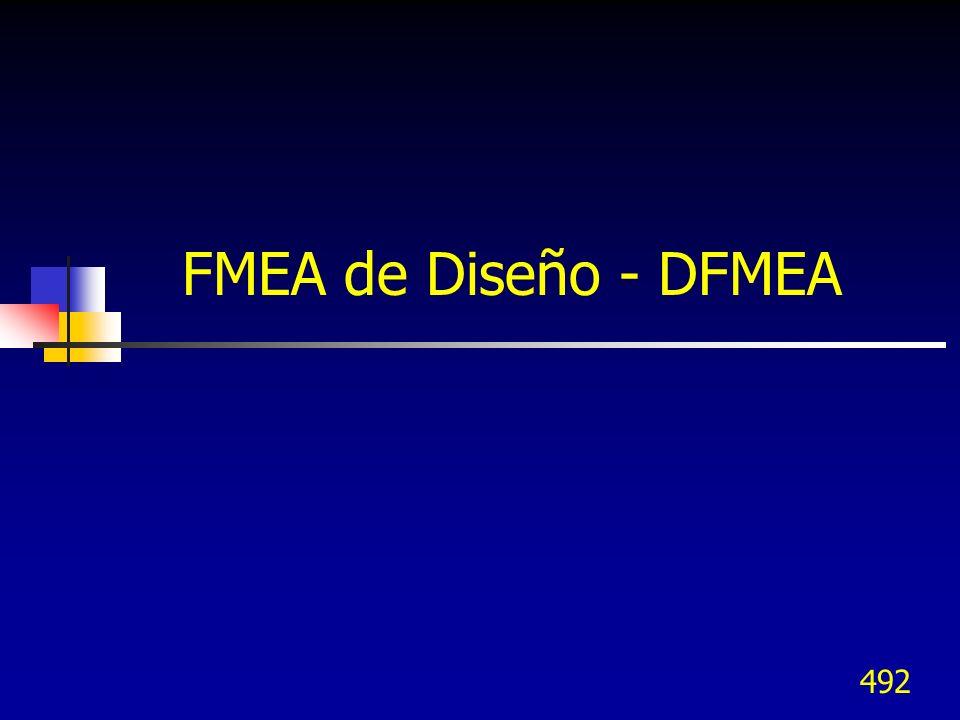 493 AMEF de Diseño El DFMEA es una técnica analítica utilizada por el equipo de diseño para asegurar que los modos de falla potenciales y sus causas/mecanismos asociados, se han considerado y atendido