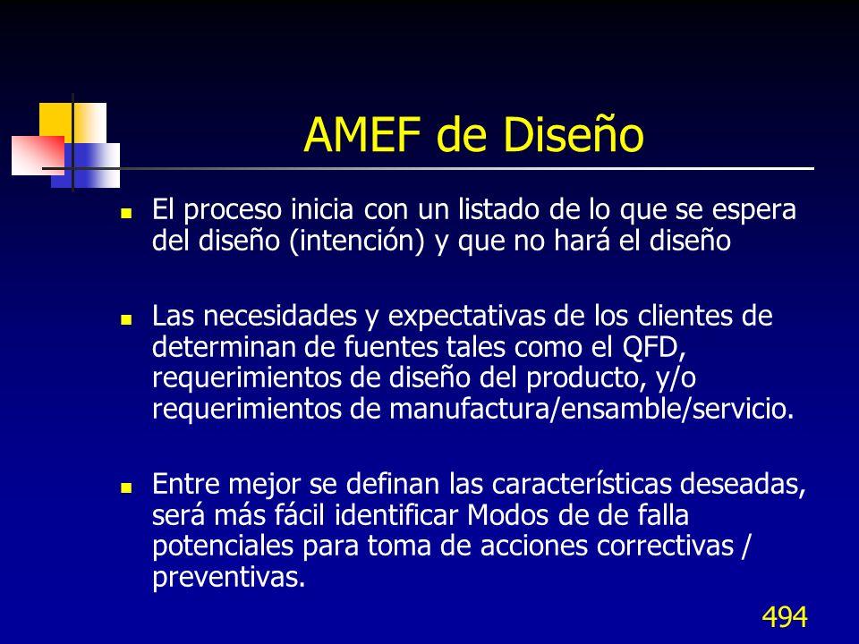 494 AMEF de Diseño El proceso inicia con un listado de lo que se espera del diseño (intención) y que no hará el diseño Las necesidades y expectativas de los clientes de determinan de fuentes tales como el QFD, requerimientos de diseño del producto, y/o requerimientos de manufactura/ensamble/servicio.