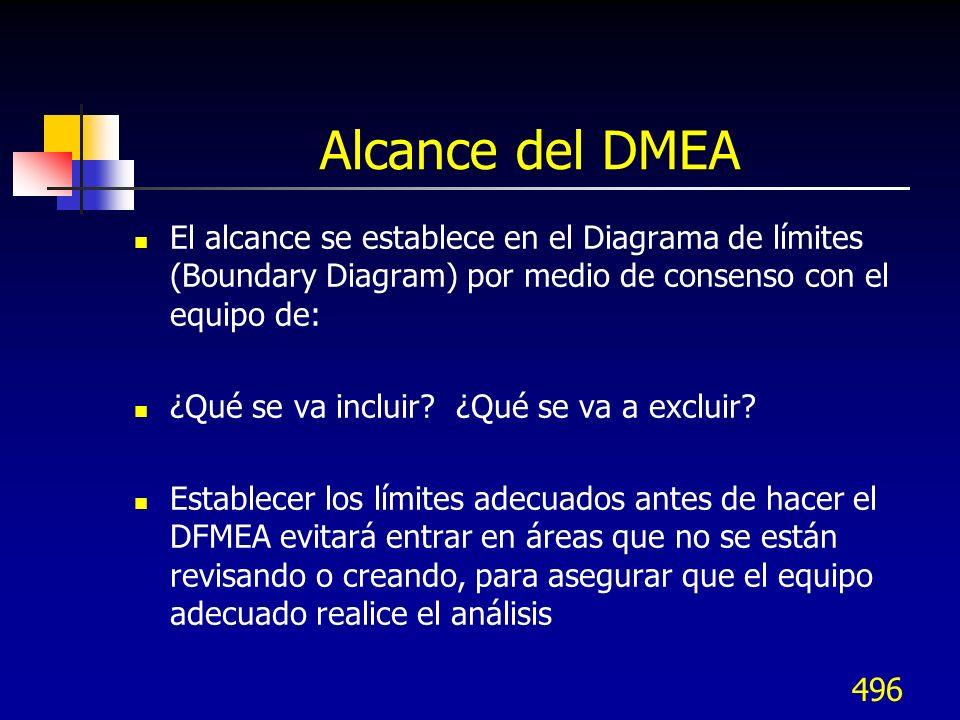 497 Alcance del DMEA Para determinar la amplitud del alcance, se deben hacer las decisiones siguientes: Determinar la estabilidad del diseño o desarrollo del proceso, a lo mejor primero se deben aclarar y resolver asuntos pendientes antes del DMFEA, ¿está finalizado o es un punto de control.
