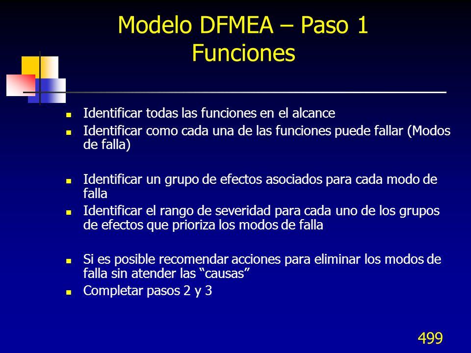 499 Modelo DFMEA – Paso 1 Funciones Identificar todas las funciones en el alcance Identificar como cada una de las funciones puede fallar (Modos de falla) Identificar un grupo de efectos asociados para cada modo de falla Identificar el rango de severidad para cada uno de los grupos de efectos que prioriza los modos de falla Si es posible recomendar acciones para eliminar los modos de falla sin atender las causas Completar pasos 2 y 3