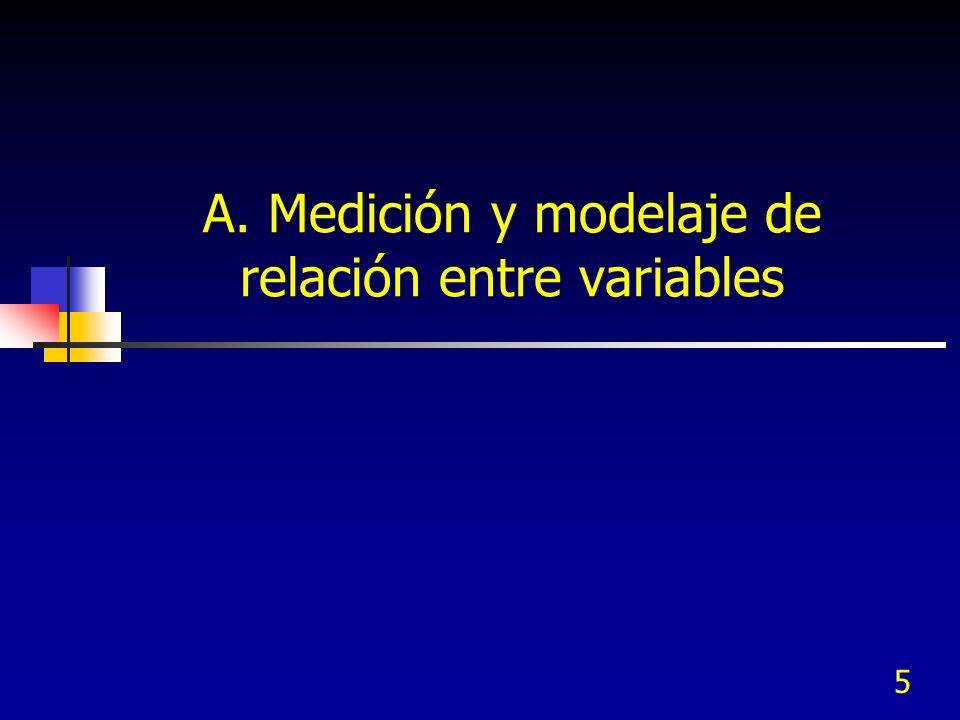 5 A. Medición y modelaje de relación entre variables
