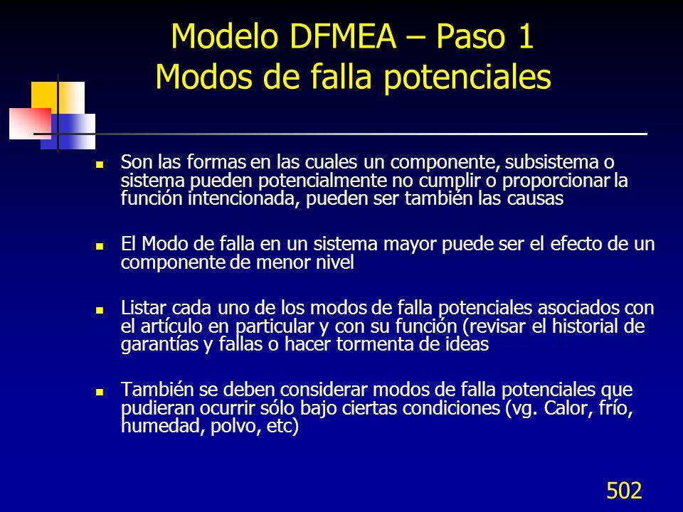503 Modelo DFMEA – Paso 1 Tipos de Modos de falla potenciales No funciona Funciona parcialmente / sobre función / degradación con el tiempo Función intermitente A veces causado por los factores ambientales Función no intencionada Los limpiadores operan sin haber actuado el switch El coche va hacia atrás aún con la palanca en Drive