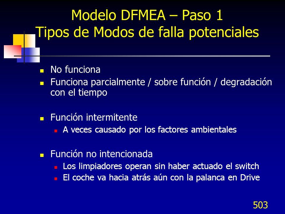 504 Modelo DFMEA – Paso 1 Preguntas para Modos Potenciales de falla ¿De que manera puede fallar este artículo para realizar su función intencionada.