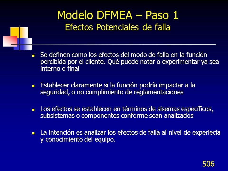 507 Modelo DFMEA – Paso 1 Efectos Potenciales de falla Describir las consecuencias de cada uno de los modos de falla identificados en: Partes o componentes Ensambles del siguiente nivel Sistemas Clientes Reglamentaciones NOTA.