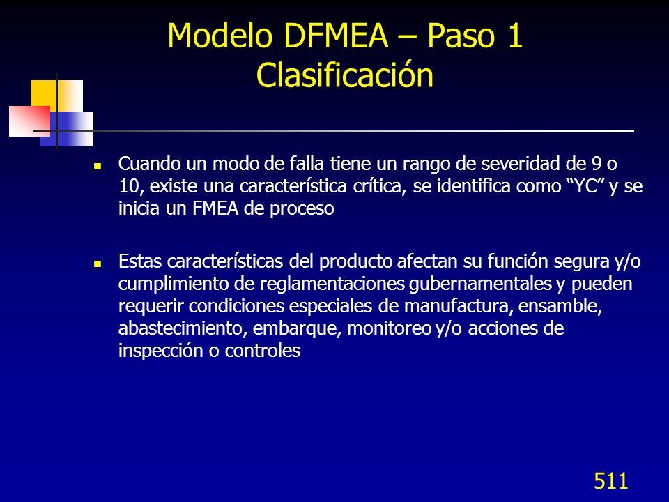 512 Modelo DFMEA – Paso 1 Acciones recomendadas Eliminar el Modo de falla Mitigar el efecto Es necesario un énfasis especial en acciones posibles cuando la severidad es 9 o 10.