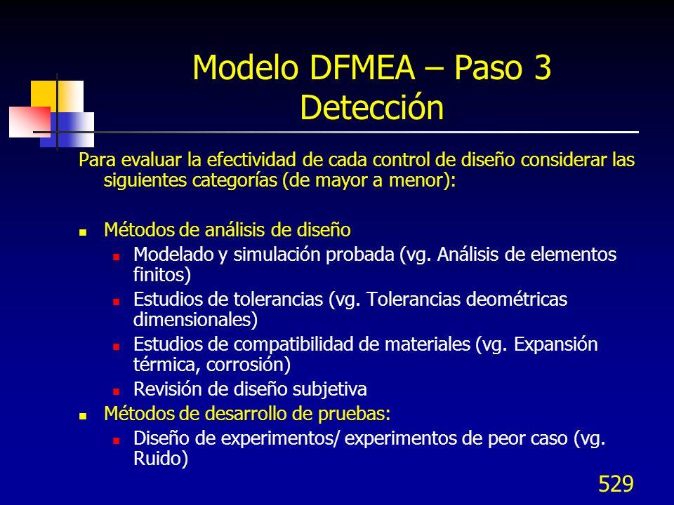 530 Modelo DFMEA – Paso 3 Detección Métodos de desarrollo de pruebas (cont…): Pruebas en muestras de pre-producción o prototipo Maquetas usando partes similares Pruebas de durabilidad (verificación de diseño) Número de muestras a ser probadas Muestra significativa estadísticamente Cantidad pequeña, no significativa estadísticamente Oportunidad de la aplicación de control de diseño Desde la etapa de diseño del concepto (vg.