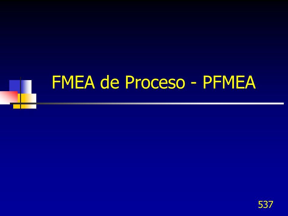 538 PFMEA Equipo Se inicia por el Ing.