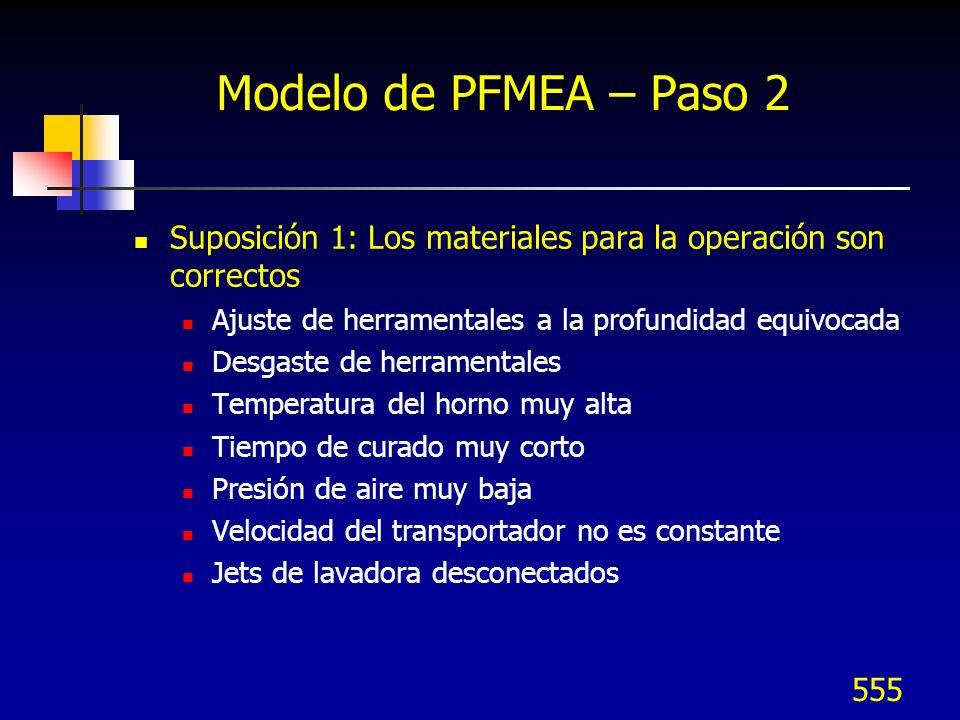 556 Modelo de PFMEA – Paso 2 Suposición 2: Los materiales para la operación tienen variación Material demasiado duro / suave / quebradizo La Dimensión no cumple especificaciones El acabado superficial de la operación 10 no cumple especificaciones El localizador de perforación fuera de posición correcta