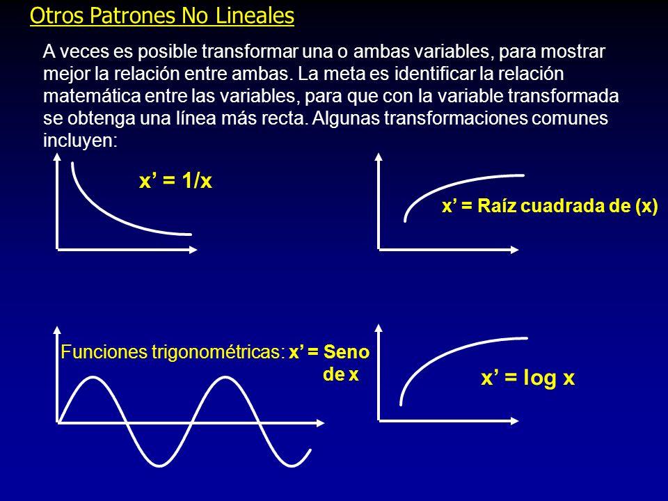 Otros Patrones No Lineales A veces es posible transformar una o ambas variables, para mostrar mejor la relación entre ambas. La meta es identificar la