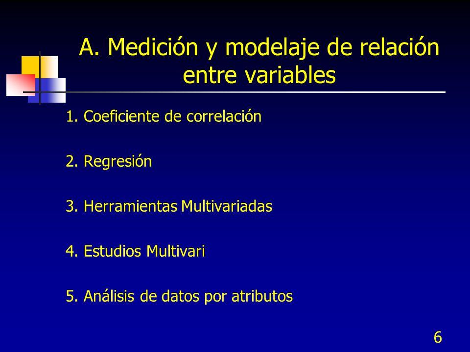 6 1. Coeficiente de correlación 2. Regresión 3. Herramientas Multivariadas 4. Estudios Multivari 5. Análisis de datos por atributos