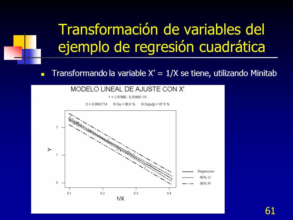 61 Transformación de variables del ejemplo de regresión cuadrática Transformando la variable X = 1/X se tiene, utilizando Minitab