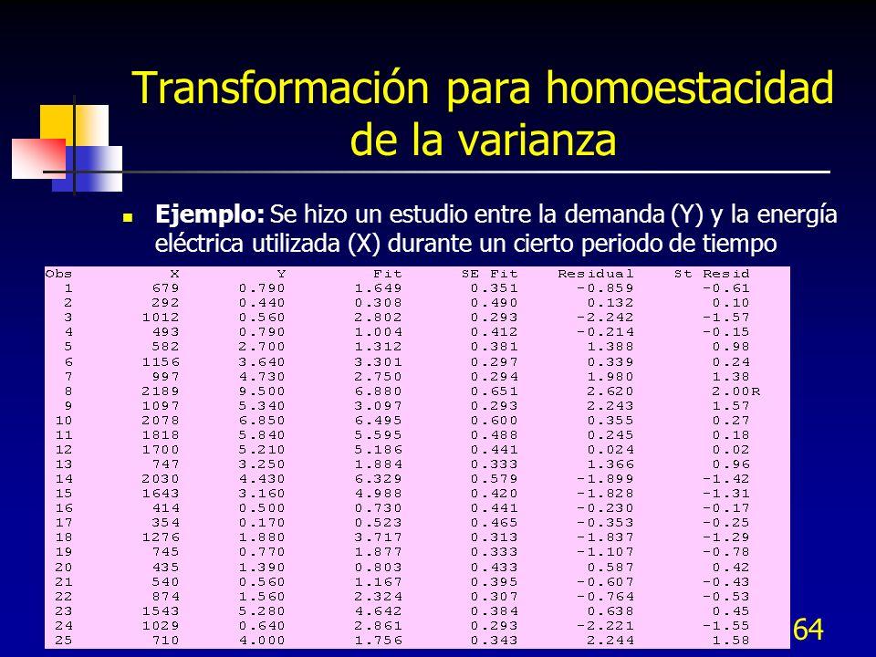 64 Transformación para homoestacidad de la varianza Ejemplo: Se hizo un estudio entre la demanda (Y) y la energía eléctrica utilizada (X) durante un c