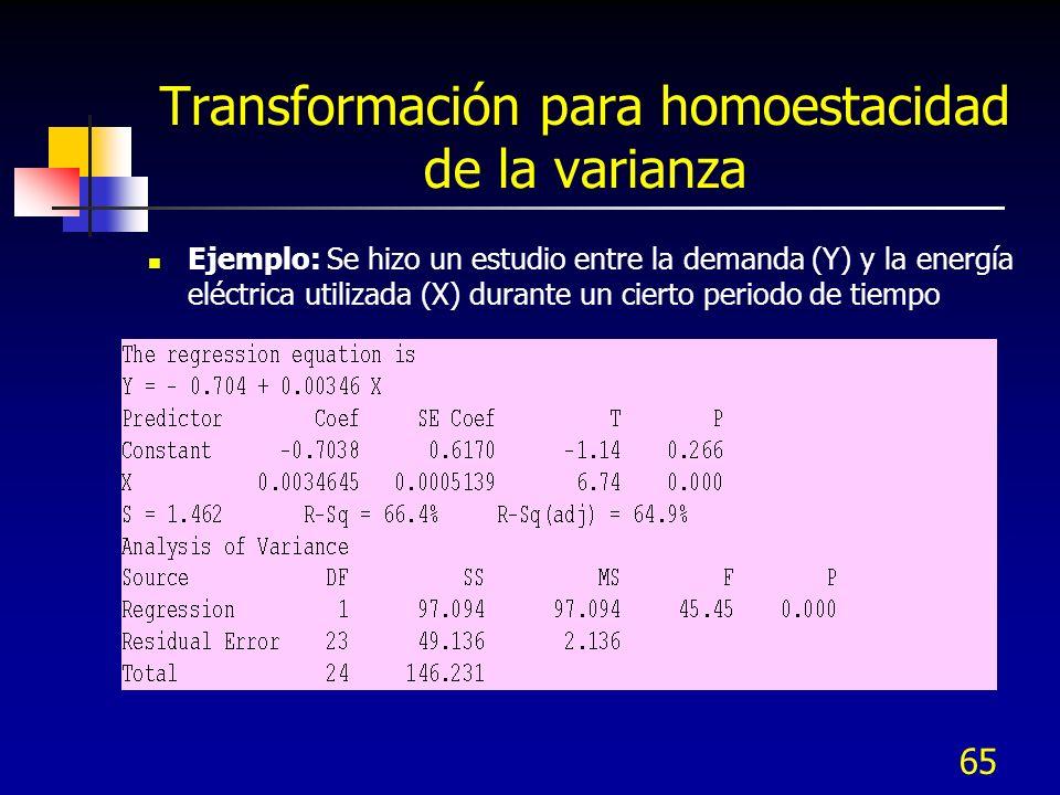 65 Transformación para homoestacidad de la varianza Ejemplo: Se hizo un estudio entre la demanda (Y) y la energía eléctrica utilizada (X) durante un c