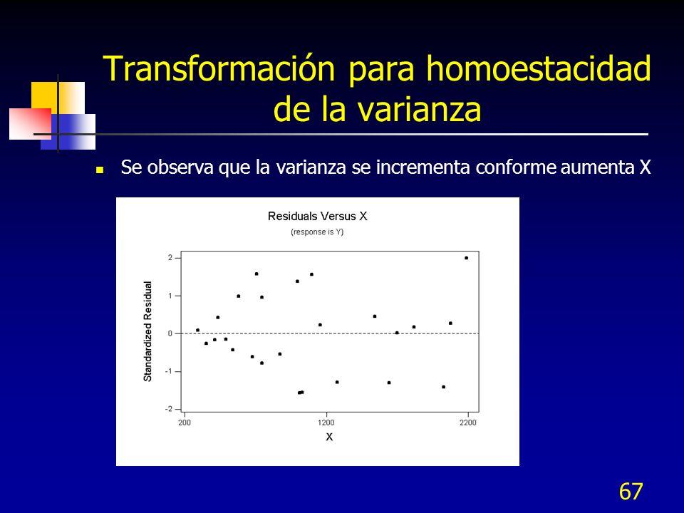 67 Transformación para homoestacidad de la varianza Se observa que la varianza se incrementa conforme aumenta X