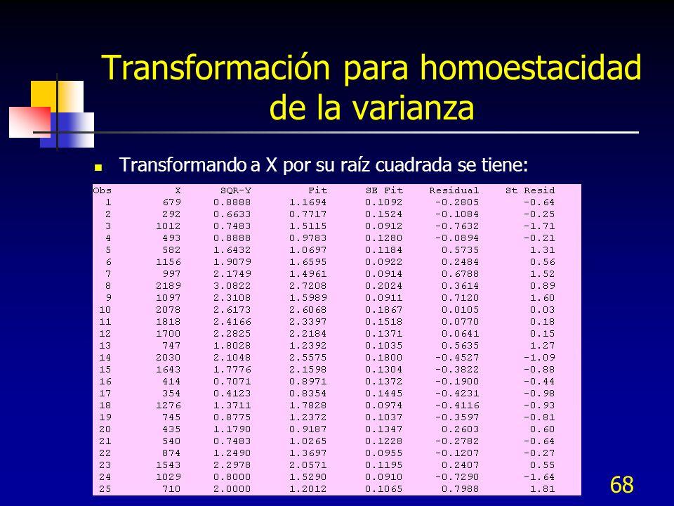68 Transformación para homoestacidad de la varianza Transformando a X por su raíz cuadrada se tiene:
