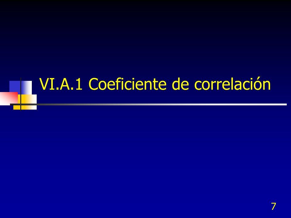 7 VI.A.1 Coeficiente de correlación