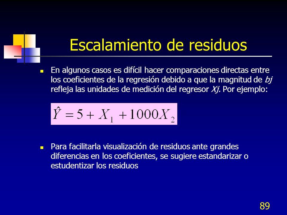 89 Escalamiento de residuos En algunos casos es difícil hacer comparaciones directas entre los coeficientes de la regresión debido a que la magnitud d