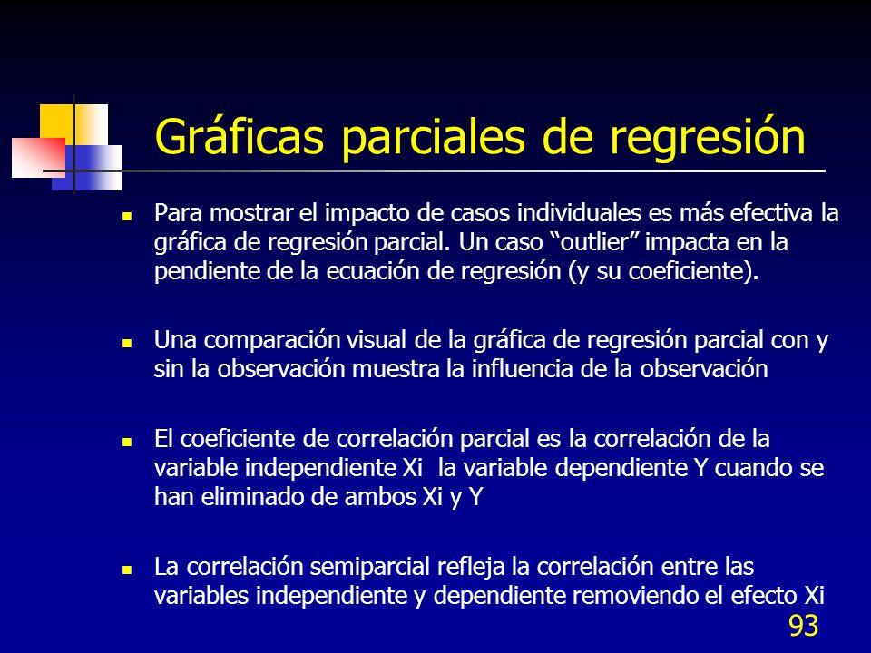 93 Gráficas parciales de regresión Para mostrar el impacto de casos individuales es más efectiva la gráfica de regresión parcial. Un caso outlier impa