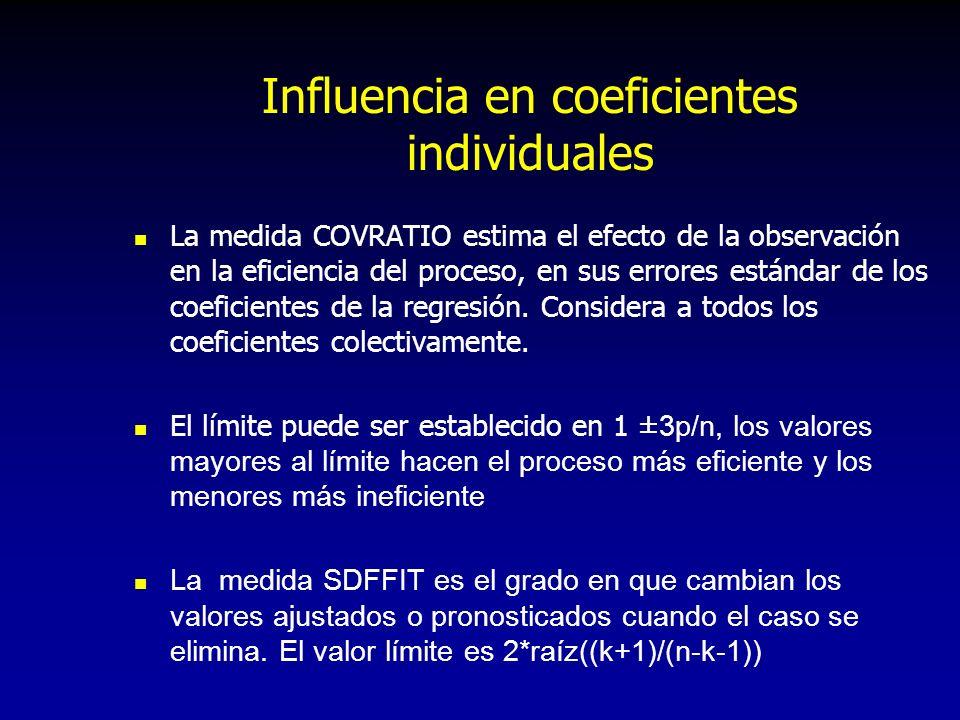 Influencia en coeficientes individuales La medida COVRATIO estima el efecto de la observación en la eficiencia del proceso, en sus errores estándar de