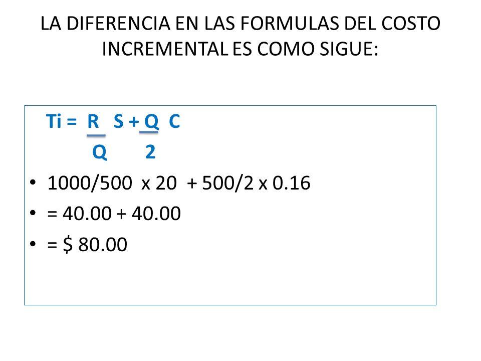 LA DIFERENCIA EN LAS FORMULAS DEL COSTO INCREMENTAL ES COMO SIGUE: Ti = R S + Q C Q 2 1000/500 x 20 + 500/2 x 0.16 = 40.00 + 40.00 = $ 80.00