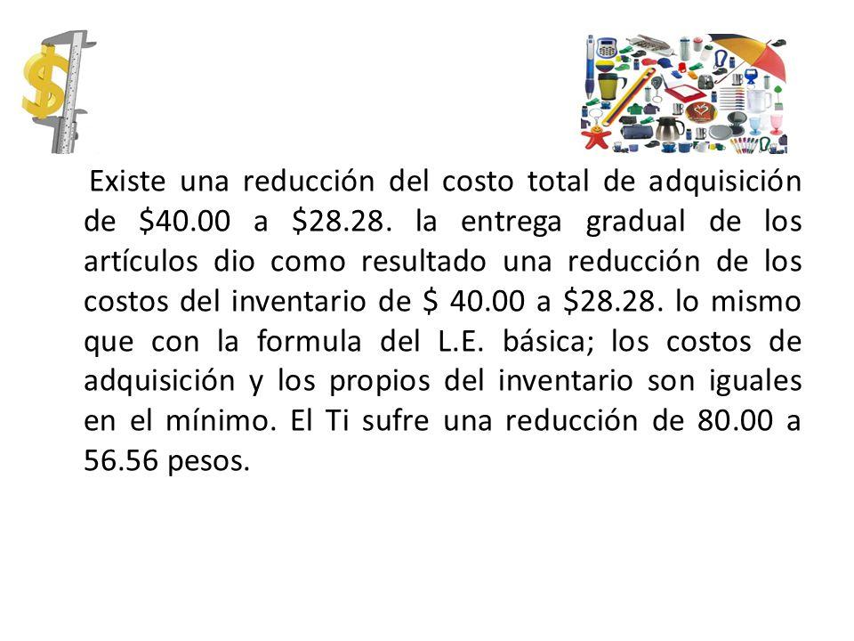 Existe una reducción del costo total de adquisición de $40.00 a $28.28. la entrega gradual de los artículos dio como resultado una reducción de los co