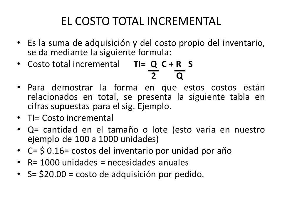EL COSTO TOTAL INCREMENTAL Es la suma de adquisición y del costo propio del inventario, se da mediante la siguiente formula: Costo total incremental T