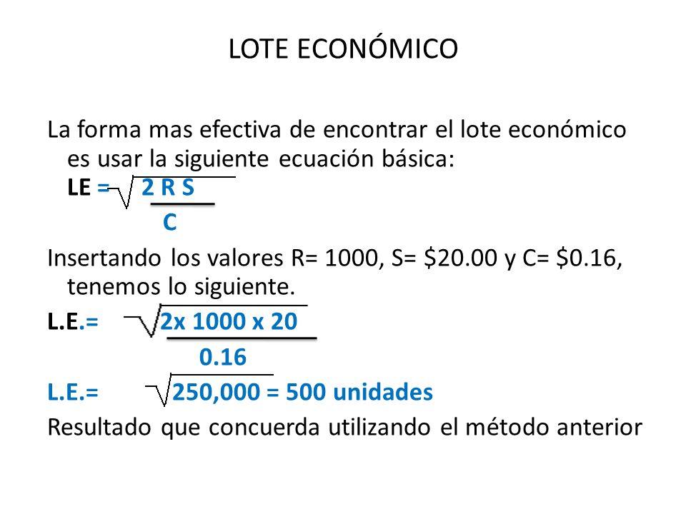LOTE ECONÓMICO La forma mas efectiva de encontrar el lote económico es usar la siguiente ecuación básica: LE = 2 R S C Insertando los valores R= 1000,