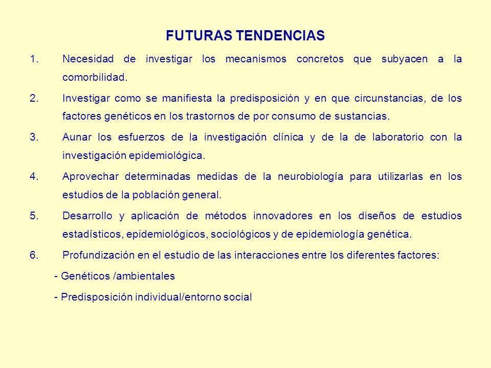 FUTURAS TENDENCIAS 1.Necesidad de investigar los mecanismos concretos que subyacen a la comorbilidad.