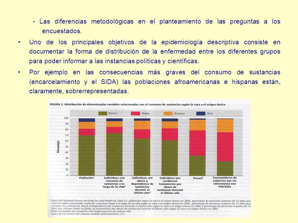 - Las diferencias metodológicas en el planteamiento de las preguntas a los encuestados.