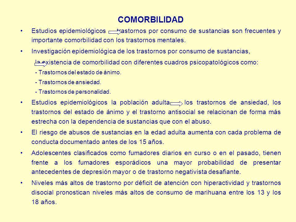 COMORBILIDAD Estudios epidemiológicos trastornos por consumo de sustancias son frecuentes y importante comorbilidad con los trastornos mentales.