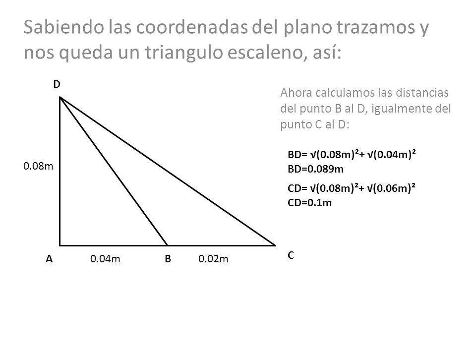 Sabiendo las coordenadas del plano trazamos y nos queda un triangulo escaleno, así: 0.08m 0.04m0.02mAB C D Ahora calculamos las distancias del punto B al D, igualmente del punto C al D: BD= (0.08m)²+ (0.04m)² BD=0.089m CD= (0.08m)²+ (0.06m)² CD=0.1m