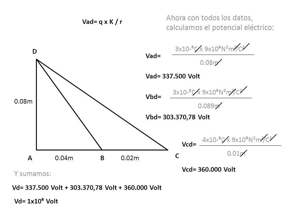 0.08m 0.04m0.02mAB C D Ahora con todos los datos, calculamos el potencial eléctrico: Vad= 3x10-C x 9x10N²m²/C² 0.08m Vad= 337.500 Volt Vbd= 3x10-C x 9x10N²m²/C² 0.089m Vbd= 303.370,78 Volt Vcd= 4x10-C x 9x10N²m²/C² 0.01m Vcd= 360.000 Volt Y sumamos: Vd= 337.500 Volt + 303.370,78 Volt + 360.000 Volt Vd= 1x10 Volt Vad= q x K / r