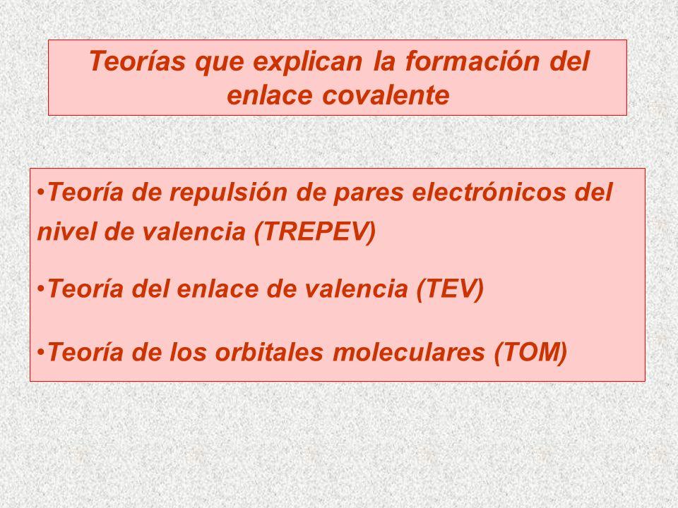 Teorías que explican la formación del enlace covalente Teoría de repulsión de pares electrónicos del nivel de valencia (TREPEV) Teoría del enlace de valencia (TEV) Teoría de los orbitales moleculares (TOM)