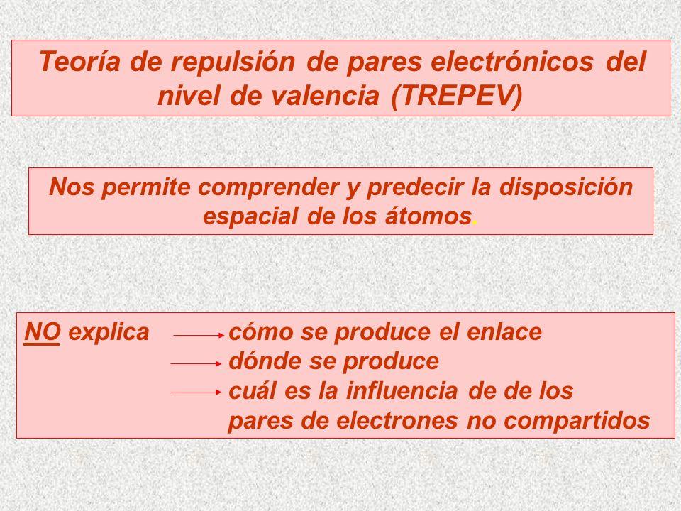 Teoría de repulsión de pares electrónicos del nivel de valencia (TREPEV) Nos permite comprender y predecir la disposición espacial de los átomos.