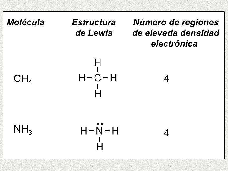 Molécula Estructura Número de regiones de Lewis de elevada densidad electrónica CH 4 4 NH 3 4 H N H H H C H H H