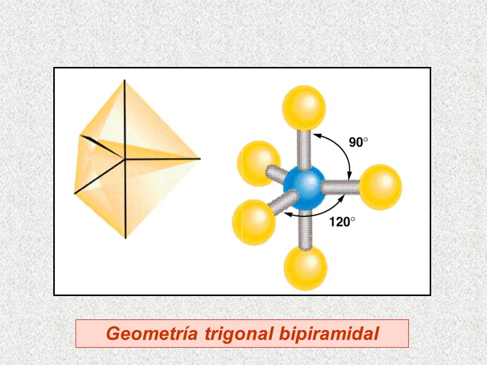 Geometría trigonal bipiramidal