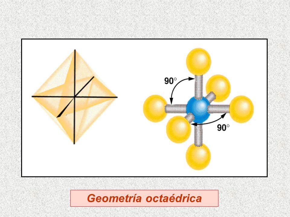 Geometría octaédrica