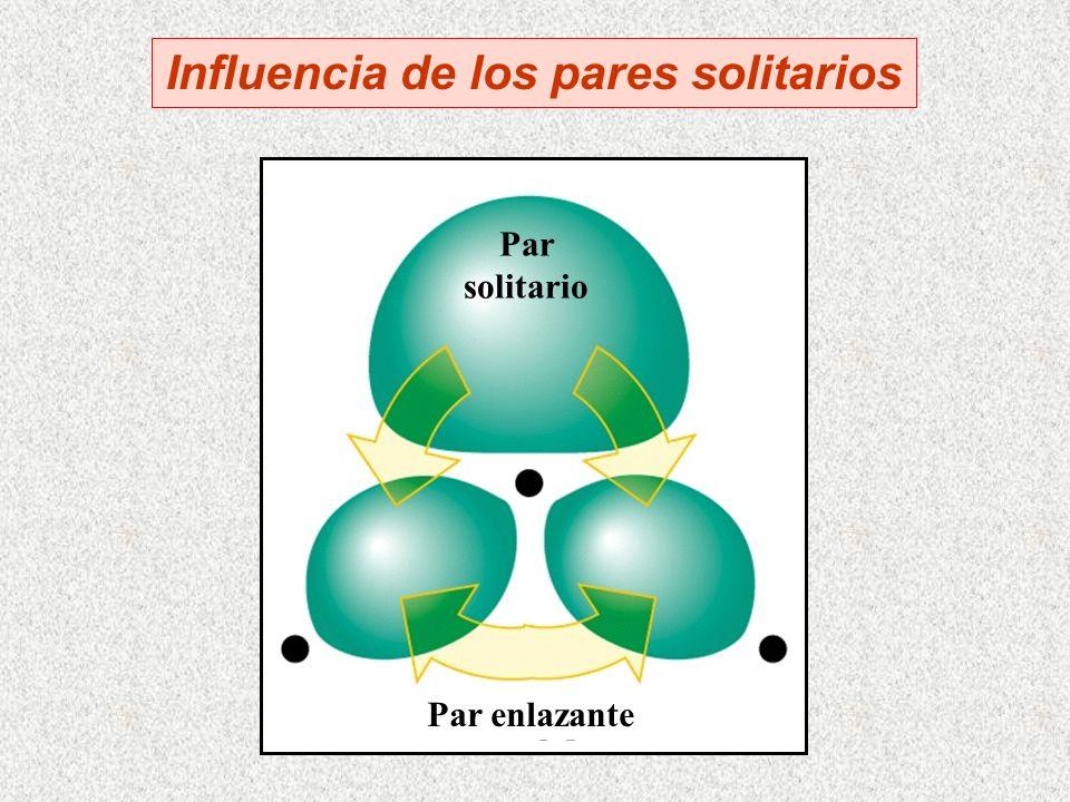 Par solitario Par enlazante Influencia de los pares solitarios