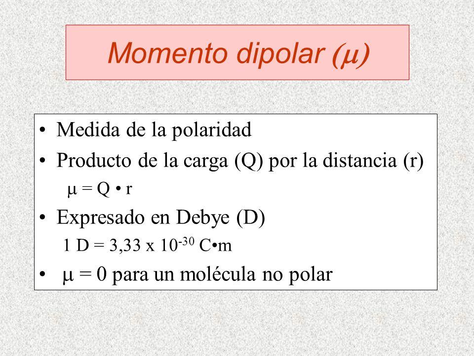 Momento dipolar Medida de la polaridad Producto de la carga (Q) por la distancia (r) = Q r Expresado en Debye (D) 1 D = 3,33 x 10 -30 Cm = 0 para un molécula no polar